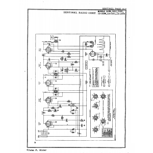 Sentinel Radio Corp. 293I