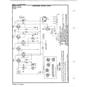 Sentinel Radio Corp. 309-R