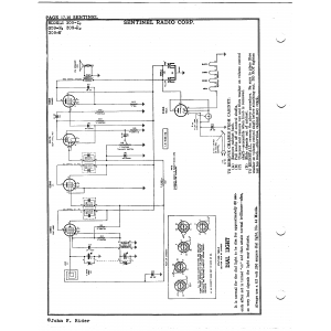 Sentinel Radio Corp. 309-W