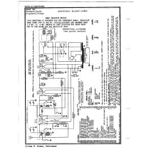 Sentinel Radio Corp. 30A
