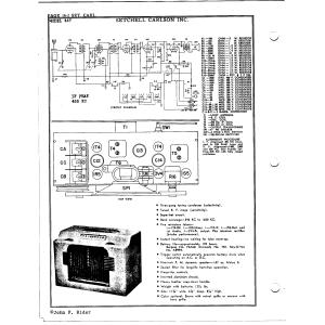 Setchell Carlson, Inc. 447