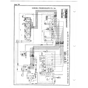 Sonora Phonograph Co., Inc. 2RP