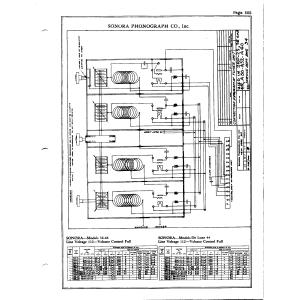 Sonora Phonograph Co., Inc. 36
