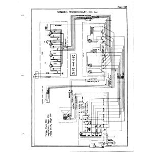 Sonora Phonograph Co., Inc. 3R