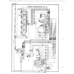 Sonora Phonograph Co., Inc. 5R