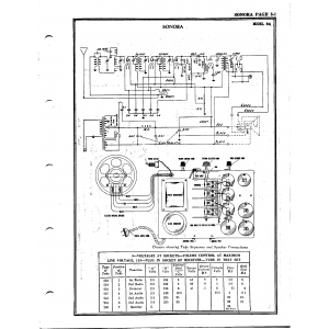 Sonora Phonograph Co., Inc. 64