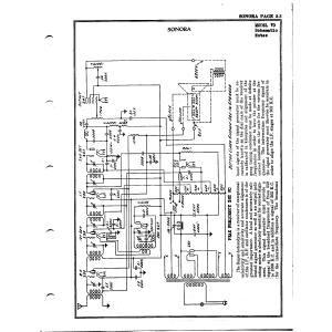 Sonora Phonograph Co., Inc. 70