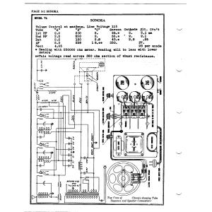 Sonora Phonograph Co., Inc. 74