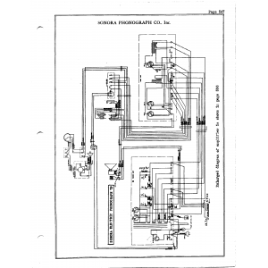 Sonora Phonograph Co., Inc. 7P