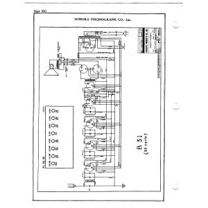 Sonora Phonograph Co., Inc. B31