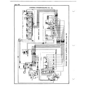 Sonora Phonograph Co., Inc. De Luxe 44