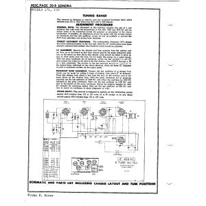 Sonora Radio & Telev., Corp. 172
