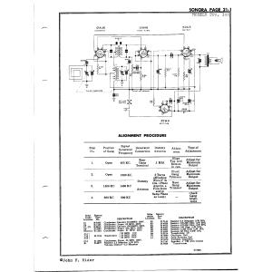 Sonora Radio & Telev., Corp. 299