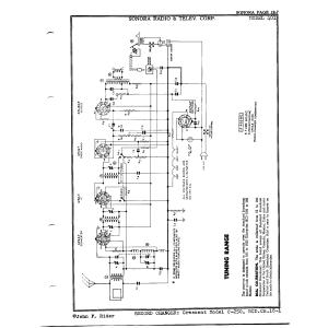 Sonora Radio & Telev., Corp. 401