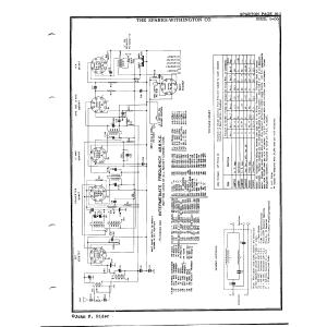Sparks-Withington Co. (Sparton) 6-66