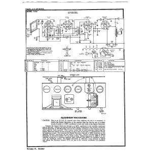 Spiegel Inc. 1068
