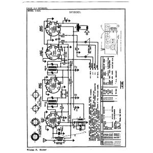 Spiegel Inc. 1-421
