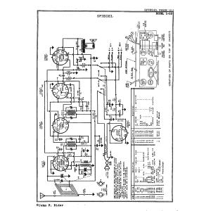 Spiegel Inc. 1-53