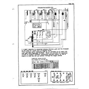 Steinite Radio Co. 262