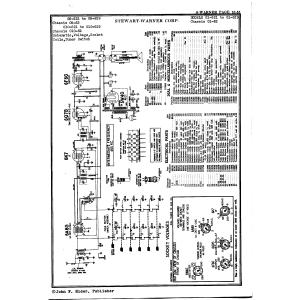 Stewart-Warner Corp. 01-521