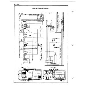 Story & Clark Radio Corp. 36