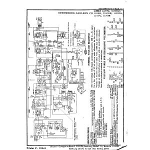 Stromberg Carlson Co. 1120PLW