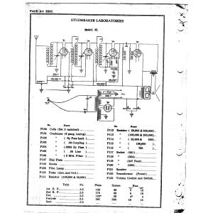 Studebaker Laboratories 31