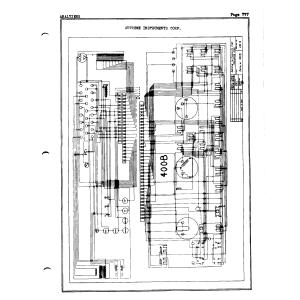 Supreme Instruments Corp. 400-B