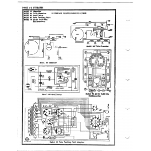 Supreme Instruments Corp. 75 AC-DC Volt-Ohm Milliammeter