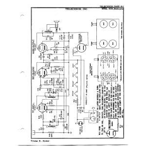 Telechron, Inc. 8H59, musalarm