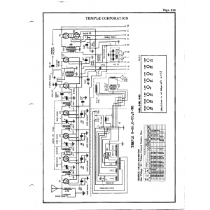 Temple Corporation 860
