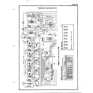 Temple Corporation 880