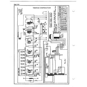 Temple Corporation 881