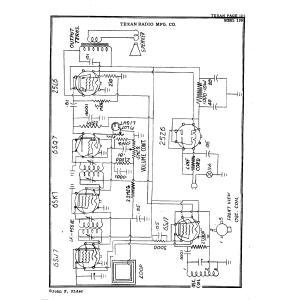Texan Radio Mfg. Co. 199