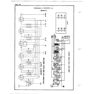 Thomas A. Edison, Inc. Abbey