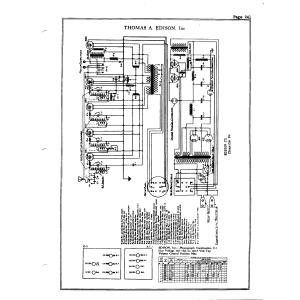 Thomas A. Edison, Inc. C1
