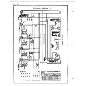 Thomas A. Edison, Inc. C4