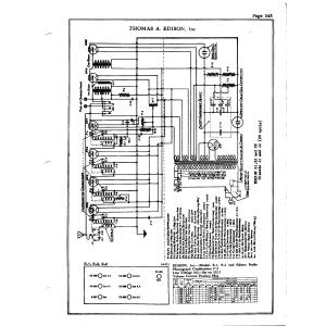 Thomas A. Edison, Inc. R1