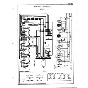 Thomas A. Edison, Inc. R200