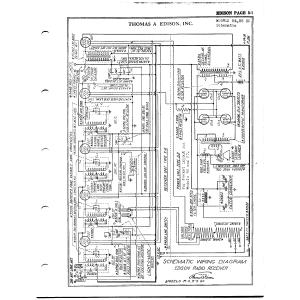 Thomas A. Edison, Inc. R5