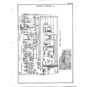 Thomas A. Edison, Inc. R6