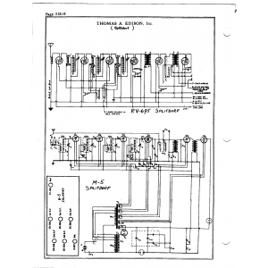 Thomas A. Edison, Inc. RV-695