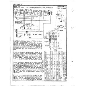 Transformer Corp. of America 241