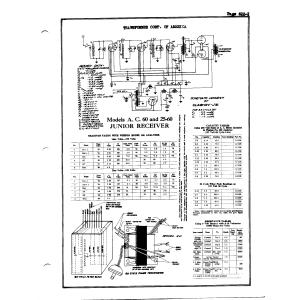 Transformer Corp. of America 25-60
