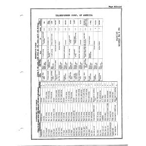 Transformer Corp. of America 25-94