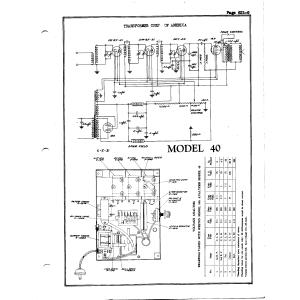 Transformer Corp. of America 40