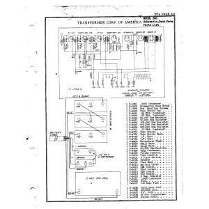 Transformer Corp. of America 500