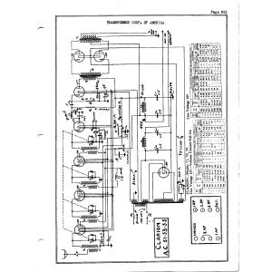 Transformer Corp. of America 55