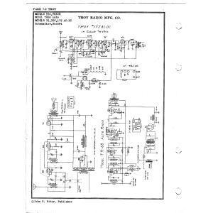 Troy Radio & Telev. Co. 175 AC-DC