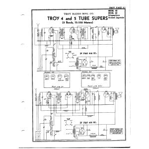 Troy Radio & Telev. Co. 42